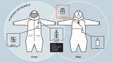 Survive the airpocalypse with this suit that purifies the air around you
